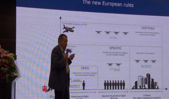 The European classifications for drones