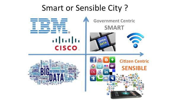 SENSiBLE CITIES vs SMART CITIES