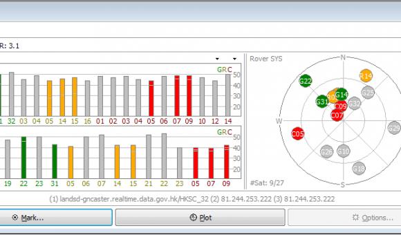 Le GNSS permet la localisation de haute précision